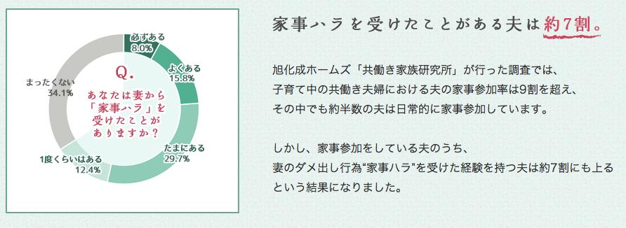 スクリーンショット 2014-07-14 22.25.21